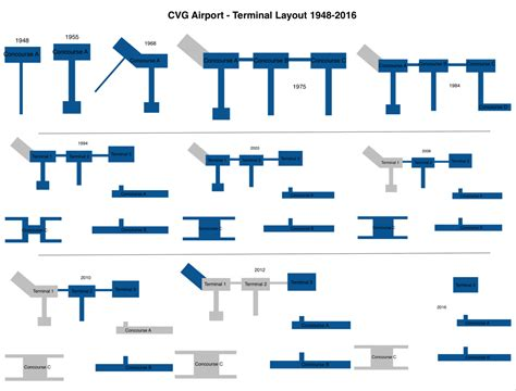 airport layout wikipedia file cvg airport terminal layout 1948 2016 png