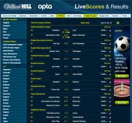 Live Score Live Scores