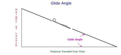 simple glider curriculum ideas inspire