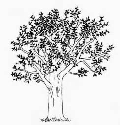How To Draw A Tree Psikotes Tes Psikotes Beserta Jawaban Pada Gambar Tonipedia