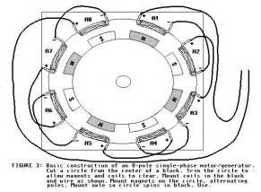 single phase generator wiring diagram get free image about wiring diagram