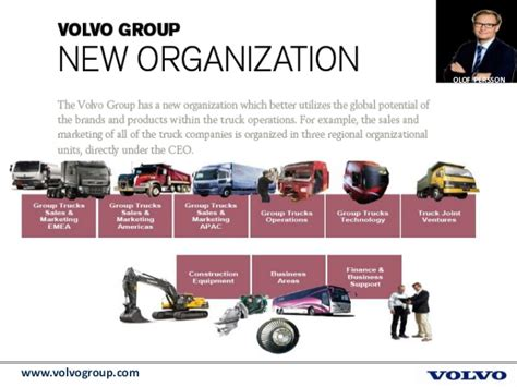 volvo group trucks technology volvo group trucks technology galleria di automobili