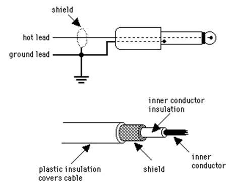 Skun Ring O 5 5 6 Kabel 6mm tech tip unbalanced vs balanced i o and signal chains