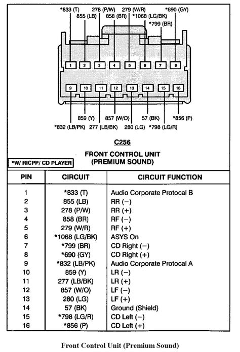 Ford F 150 Wire Schematics | Ford explorer, Ford explorer