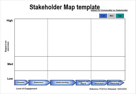 8 Best Templates To Analysis Stakeholders Word Excel Powerpoint And Pdf Stakeholder Map Template Powerpoint