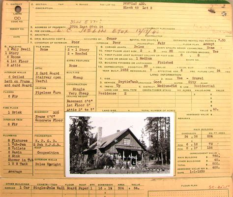Property History Records A Log House In Wedgwood In The 1930s Wedgwood In