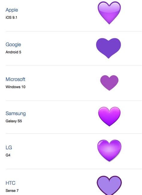 emoji color meanings what does the purple emoji quora