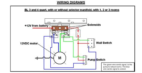 wiring diagram additionally rv slide out switch wiring