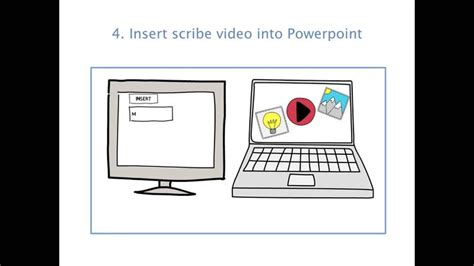 videoscribe desktop tutorial 14 best animation tuts images on pinterest whiteboard