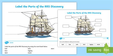 parts of a boat ks2 label the parts of the rrs discovery differentiated