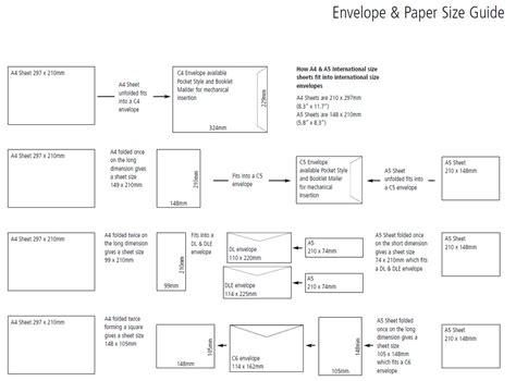 printable envelope guide writing an envelope search results calendar 2015