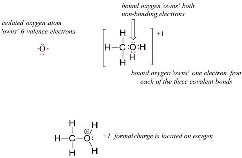 sketch the pattern of atoms in the 111 plane of the ordered 1 1 drawing organic structures chemistry libretexts