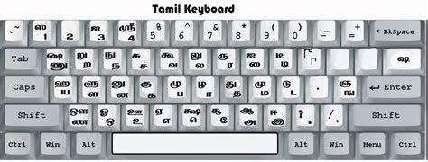 keyboard layout tamil font thiruppanandal info com senthamil font typerwritter key board