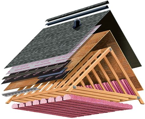 owens comfort systems total protection roofing system owens corning sweets