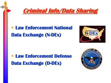 Criminal Info Ppt The Defense Incident Based Reporting System Dibrs