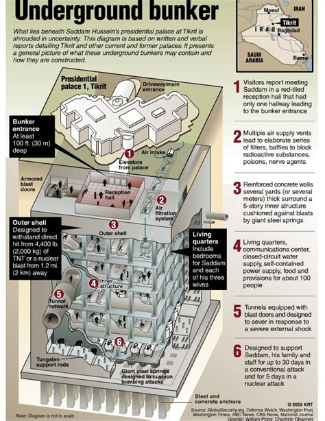Two Floors House Plans subtopia from leftover bunkers to tourist traps