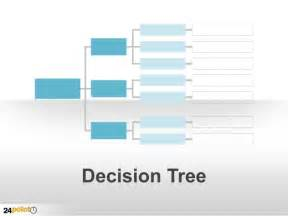 Decision Tree Powerpoint Template by Decision Tree Editable Ppt Slides