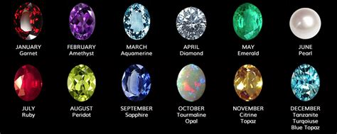different color diamonds different emotions for different colored diamonds