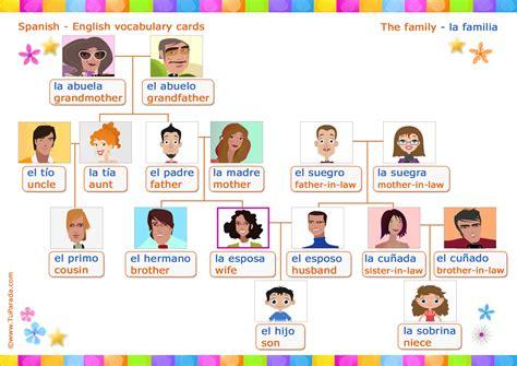 familia pinteres ofl habla espa 241 ol la familia
