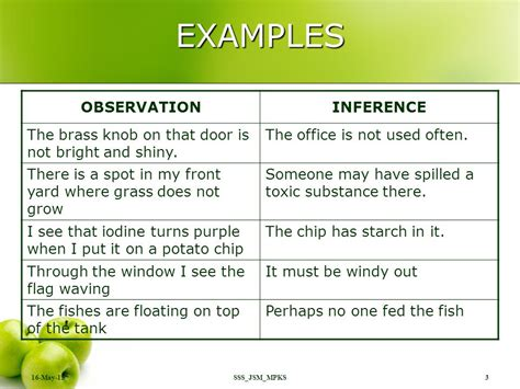 exle of inference sylvester saimon simin ppt