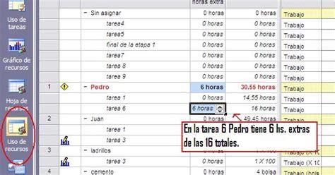 tabla de tasas de costo cos project microsoft project tipos y tablas de costos c 193 lculo de