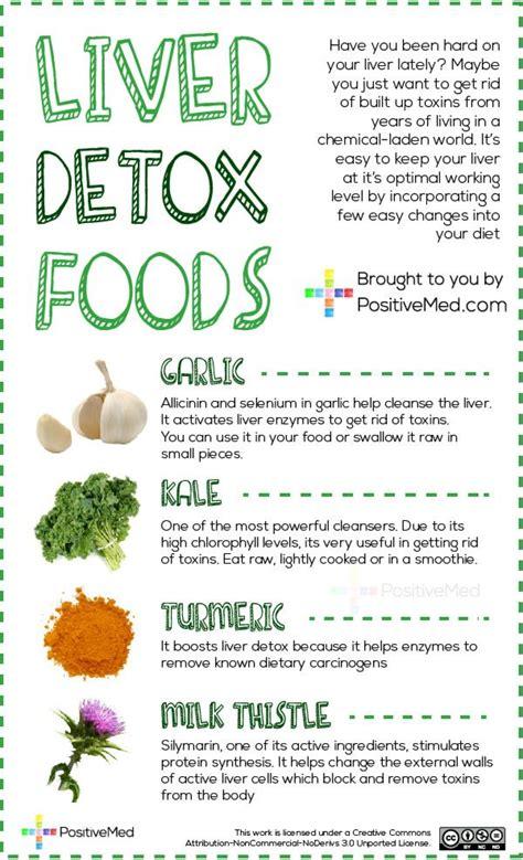 Liver Detox Diet by Liver Detox Foods Liver Detox Detox Foods And Detox