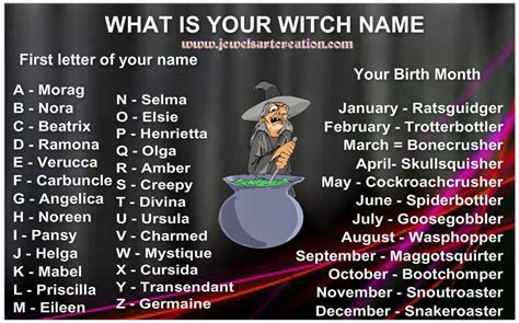 witch name mine is ramona wasphopper what your