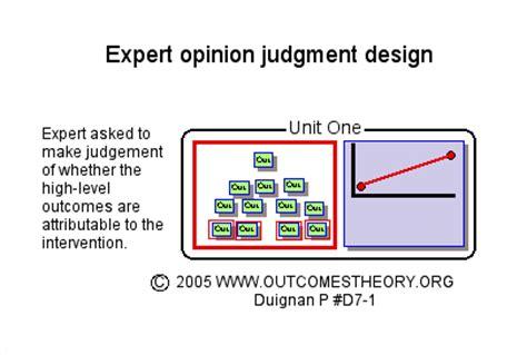 design expert key seven whole intervention high level attribution designs
