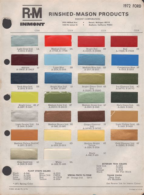paint chips 1972 ford truck