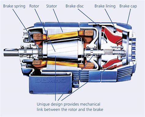 Brake Motor conical rotor brake motors demagcranes