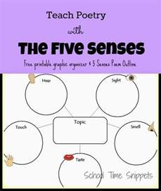 5 Senses Writing Template by Teach Poetry With The Five Senses School Time Snippets