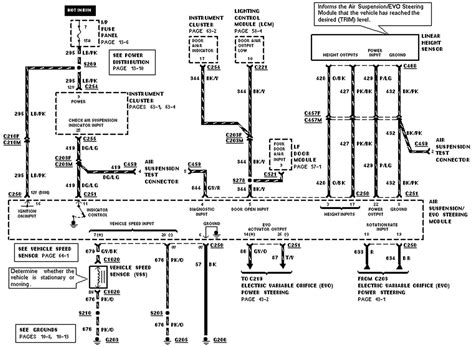 1997 lincoln town car wiring diagrams wiring diagrams