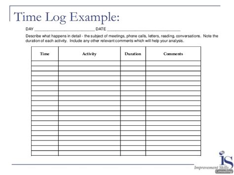 time management log template planning prioritising and efficiency a time management