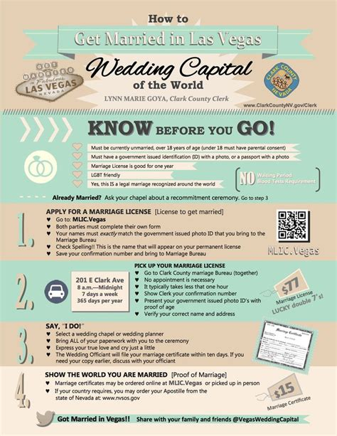 Clark County Records Marriage 25 Best Ideas About Las Vegas Weddings On Las