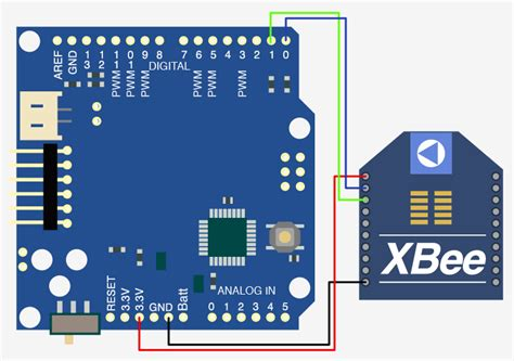 arduino xbee bildr 187 search results 187 easy driver