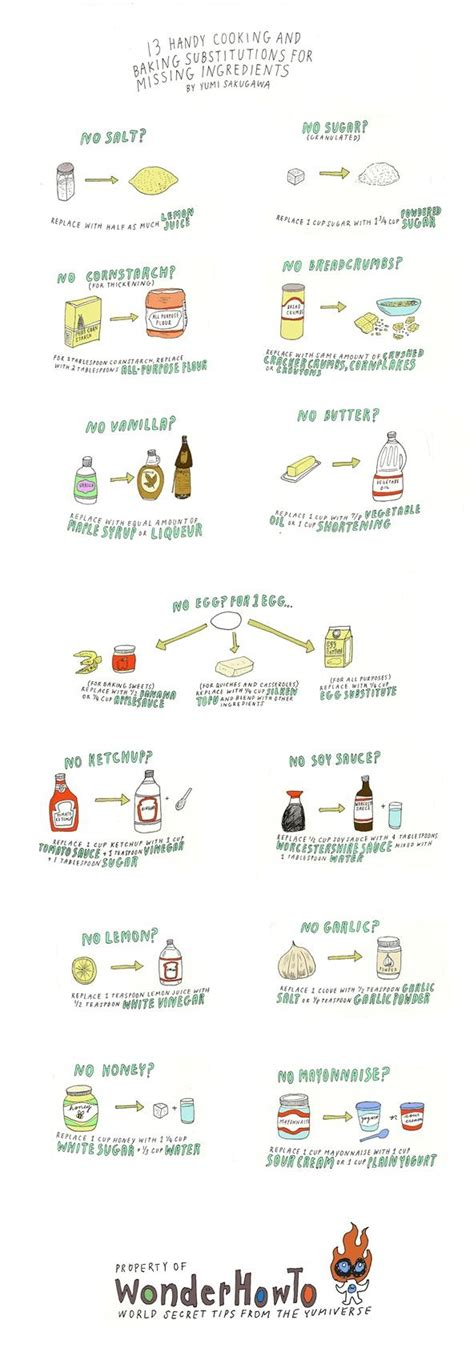 13 cooking baking substitutions illustration pinterest