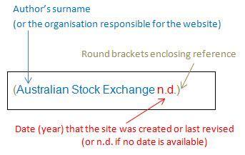 reference books websites custom writing at 10 intext citation exles harvard