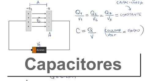 start capacitor equation capacitor time constant chart 28 images figure 1 11 rc time constants acee lesson page
