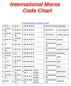morse code chart for excel pdf and word