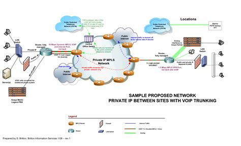 network visio templates 4 best images of sle network diagrams in visio visio