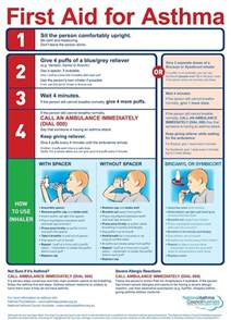asthma brochure template asthma aid during an attack in of emergency