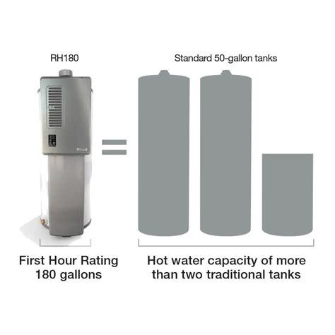 Water Heater Rinnai 100 Liter rinnai water heater parts it rinnai tankless water heater