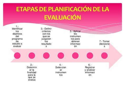 2017 grupo1 dimensionamientotecnico evaluaci 243 n de proyectos planificacion de evaluacion quimestral mariana naranjo