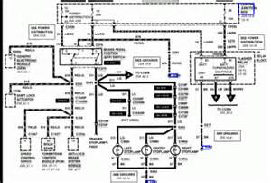 ford brake controller wiring diagram wedocable