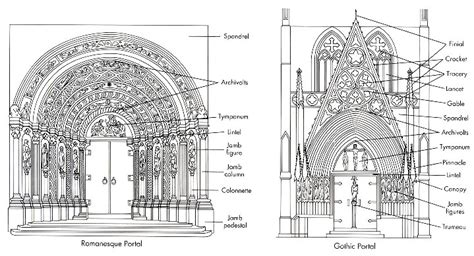 gothic architecture floor plan amiens cathedral floor plan meze blog