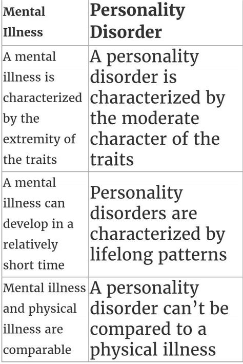 Mental Illness Essay by Thesis Statements About Homelessness Free Essays Pdf