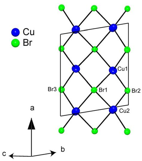 Br3 C3 crystals free text c5h12n cu2br3 a piperidinium