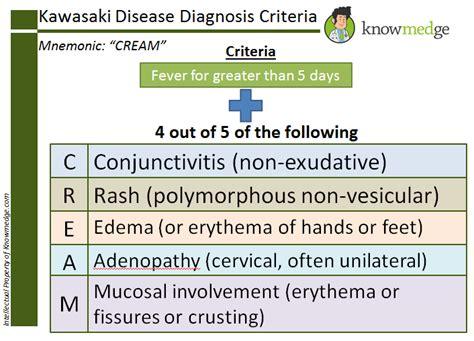 Kawasaki Disease Diagnosis by Mnemonic For Kawasaki Disease