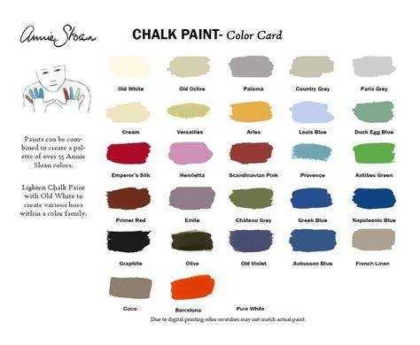 chalk paint chart sloan chart coptool