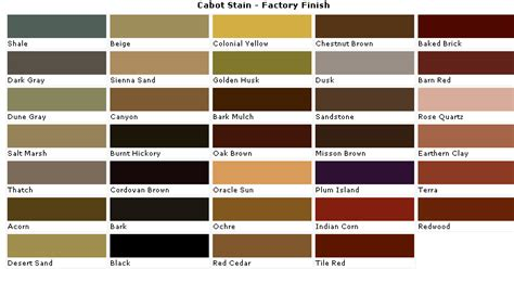 cabot factory wood stain colors fence and deck stains color sles for decks and fences